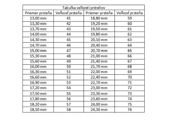 tabuľka na výpočet veľkosti prsteňa podľa vnútorného priemeru fce850944d9